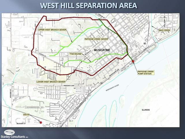 West Hill Separation Area