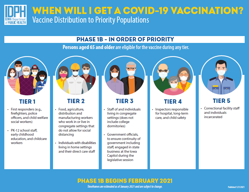 Phase 1B Vaccinations (JPG)